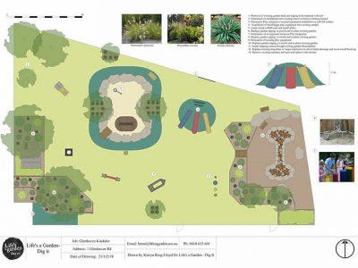 Glenhaven Kindalin<br>Playground Landscaping