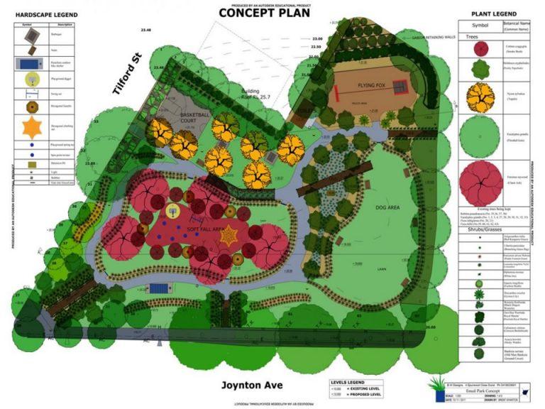 Inner City<br>Park Concept