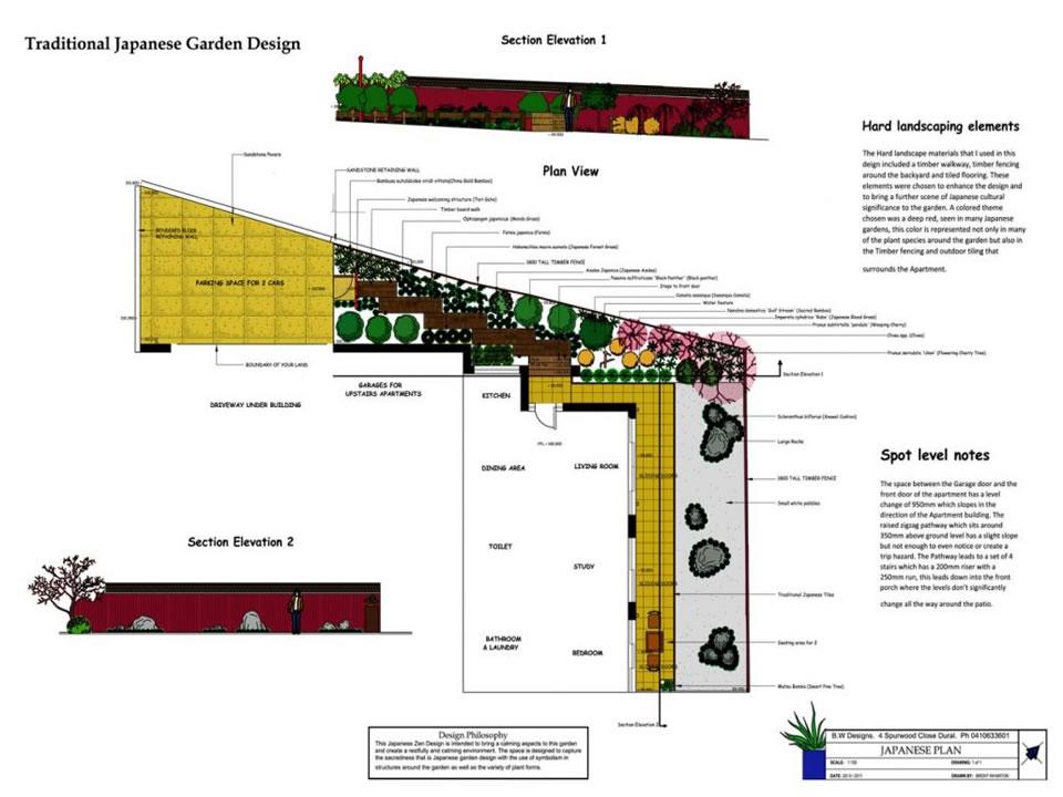 Landscape Design 4